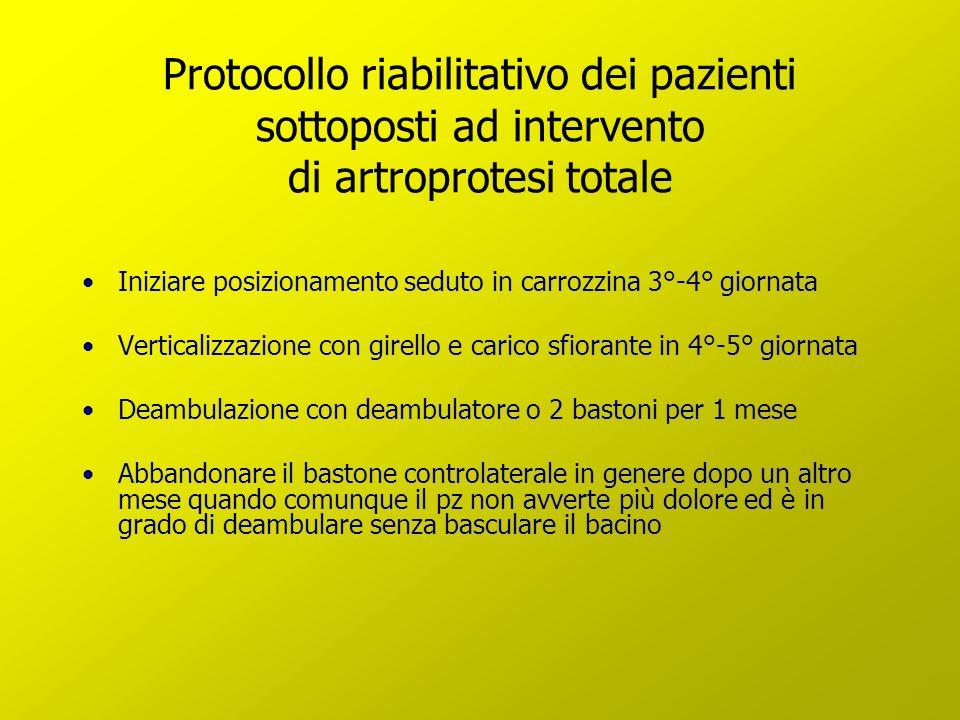 Protocollo riabilitativo dei pazienti sottoposti ad intervento di artroprotesi totale Iniziare posizionamento seduto in carrozzina 3°-4° giornata Vert