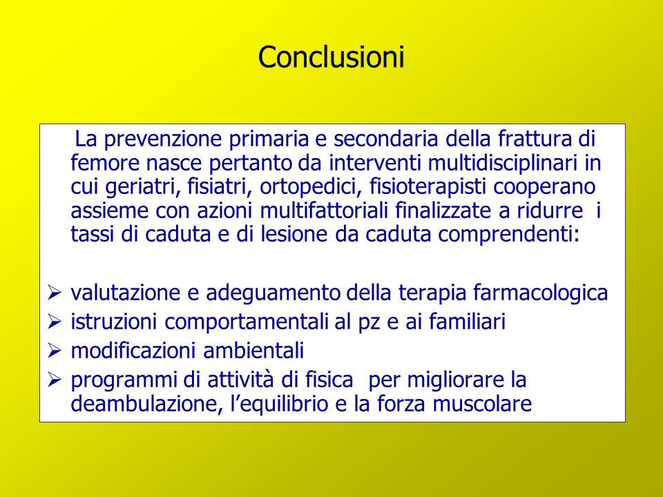 Conclusioni La prevenzione primaria e secondaria della frattura di femore nasce pertanto da interventi multidisciplinari in cui geriatri, fisiatri, or