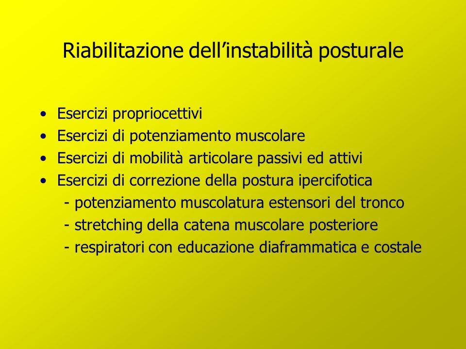 Riabilitazione dellinstabilità posturale Esercizi propriocettivi Esercizi di potenziamento muscolare Esercizi di mobilità articolare passivi ed attivi