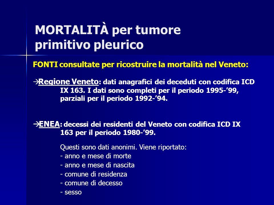 MORTALITÀ per tumore primitivo pleurico FONTI consultate per ricostruire la mortalità nel Veneto: Regione Veneto : dati anagrafici dei deceduti con co