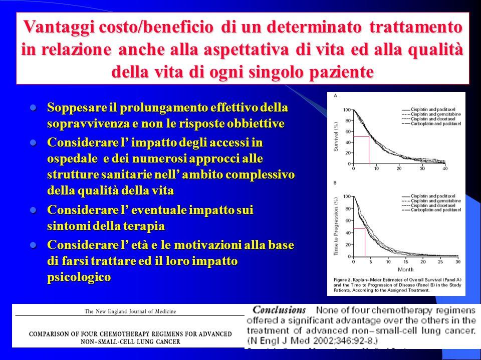 1) Sopravvivenza libera da progressione della malattia Pari a 5.5 mesi vs 2.8 mesi 2) Età media dei pazienti arruolati pari a 58 a.