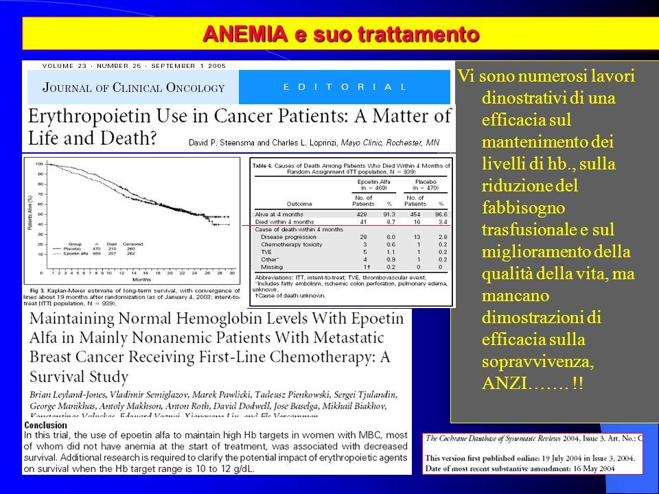 Complicanze ematologiche : il problema della neutropenia ed il suo trattamento La NEUTROPENIA è l effetto collaterale più frequente in corso di chemioterapia Il trattamento con fattori di crescita non è indicato se non in pazienti con precedenti di neutropenia febbrile (ASCO 2000) 2005