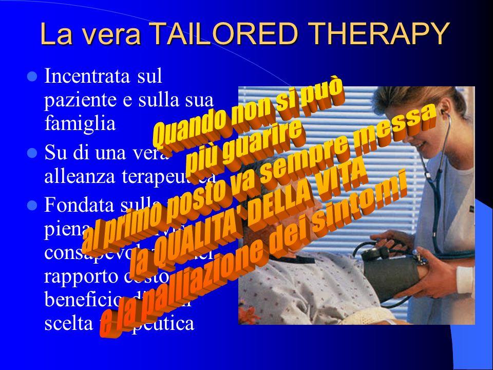 Una Nuova TAILORED THERAPY Che consideri sì il Tumore – La sede, l istologia, lo stadio, i recettori, etc.