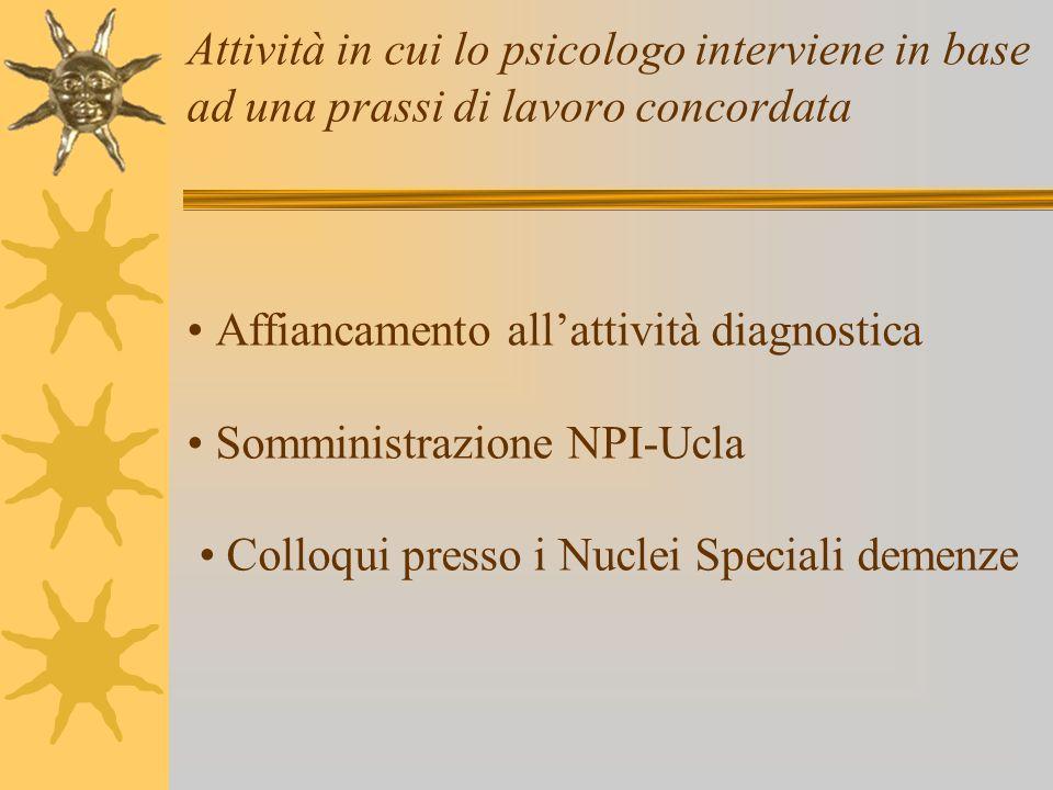 Attività in cui lo psicologo interviene in base ad una prassi di lavoro concordata Affiancamento allattività diagnostica Somministrazione NPI-Ucla Col