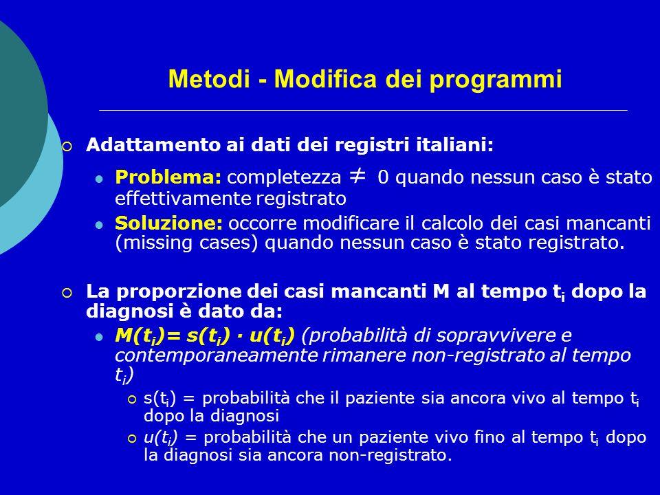 Metodi - Modifica dei programmi Adattamento ai dati dei registri italiani: Problema: completezza 0 quando nessun caso è stato effettivamente registrato Soluzione: occorre modificare il calcolo dei casi mancanti (missing cases) quando nessun caso è stato registrato.