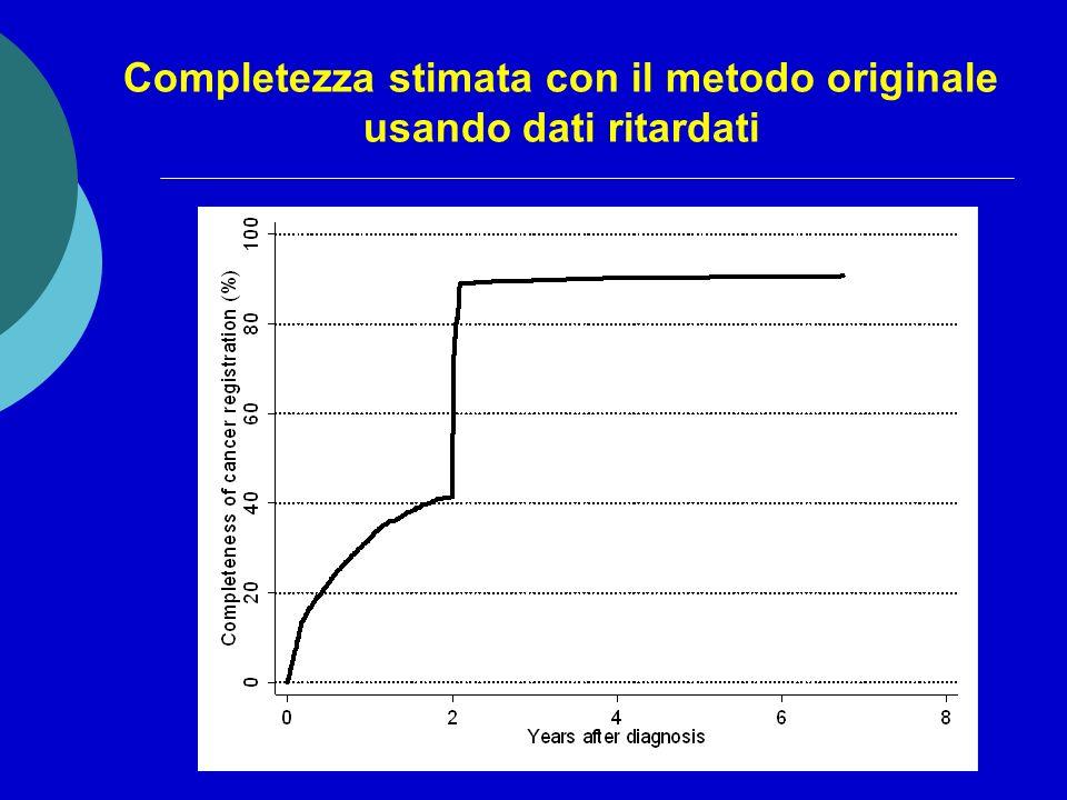 Completezza stimata con il metodo originale usando dati ritardati