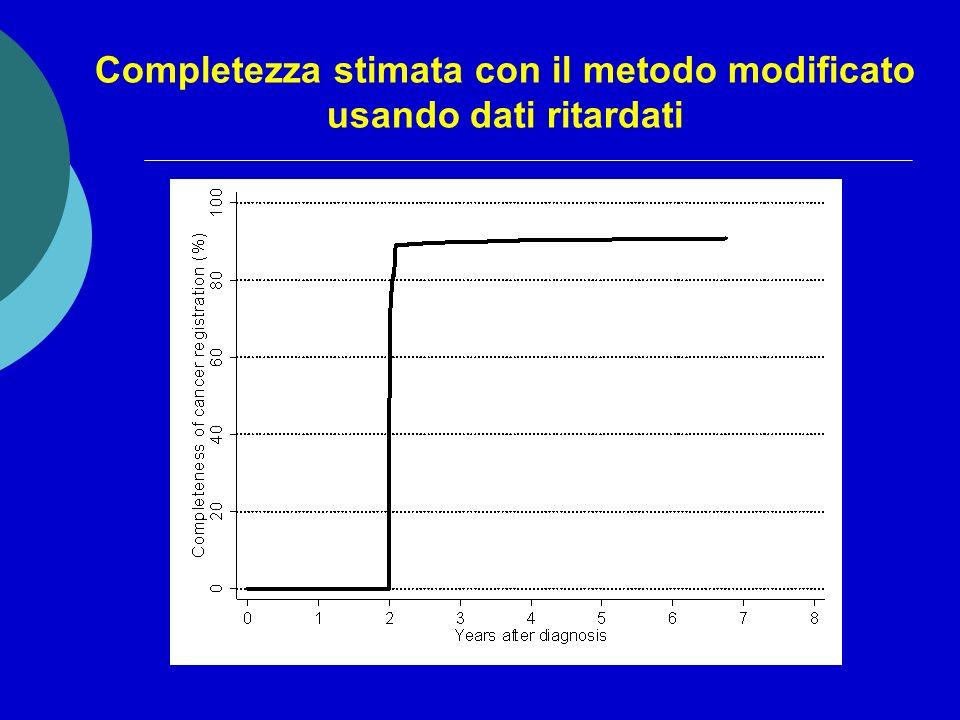 Completezza stimata con il metodo modificato usando dati ritardati