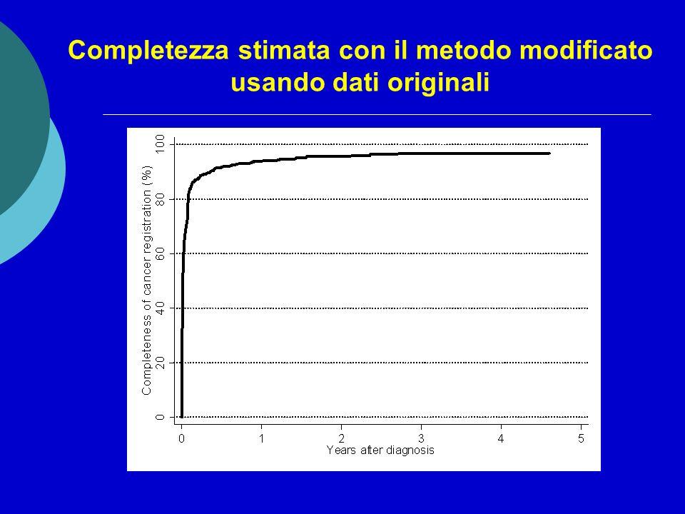 Completezza stimata con il metodo modificato usando dati originali