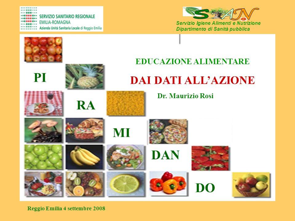 Servizio Igiene Alimenti e Nutrizione Dipartimento di Sanità pubblica PI RA MI DAN DO EDUCAZIONE ALIMENTARE DAI DATI ALLAZIONE Reggio Emilia 4 settembre 2008 Dr.