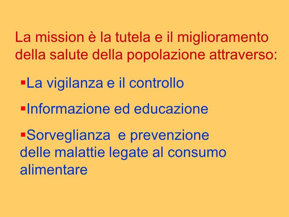 La mission è la tutela e il miglioramento della salute della popolazione attraverso: La vigilanza e il controllo Informazione ed educazione Sorveglianza e prevenzione delle malattie legate al consumo alimentare