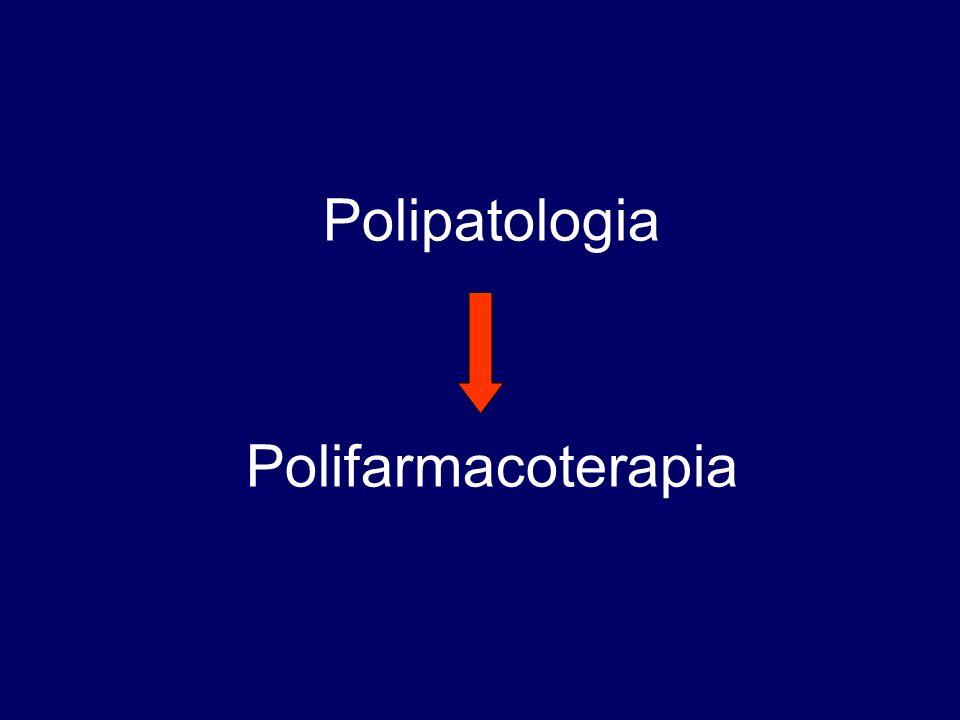 Polipatologia Polifarmacoterapia