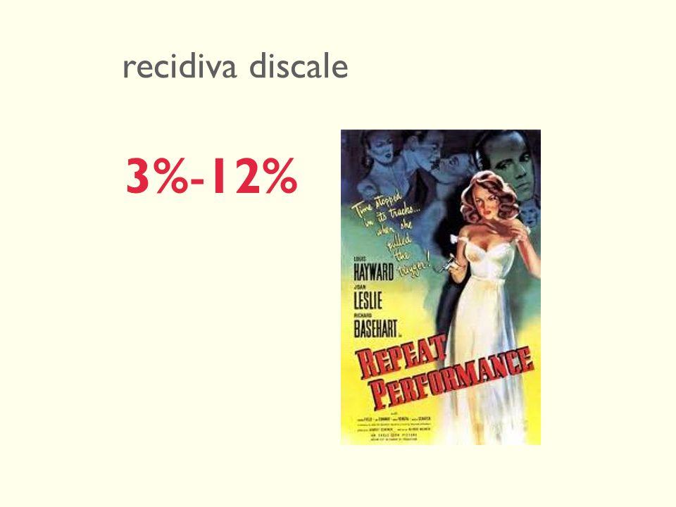 3%-12% recidiva discale