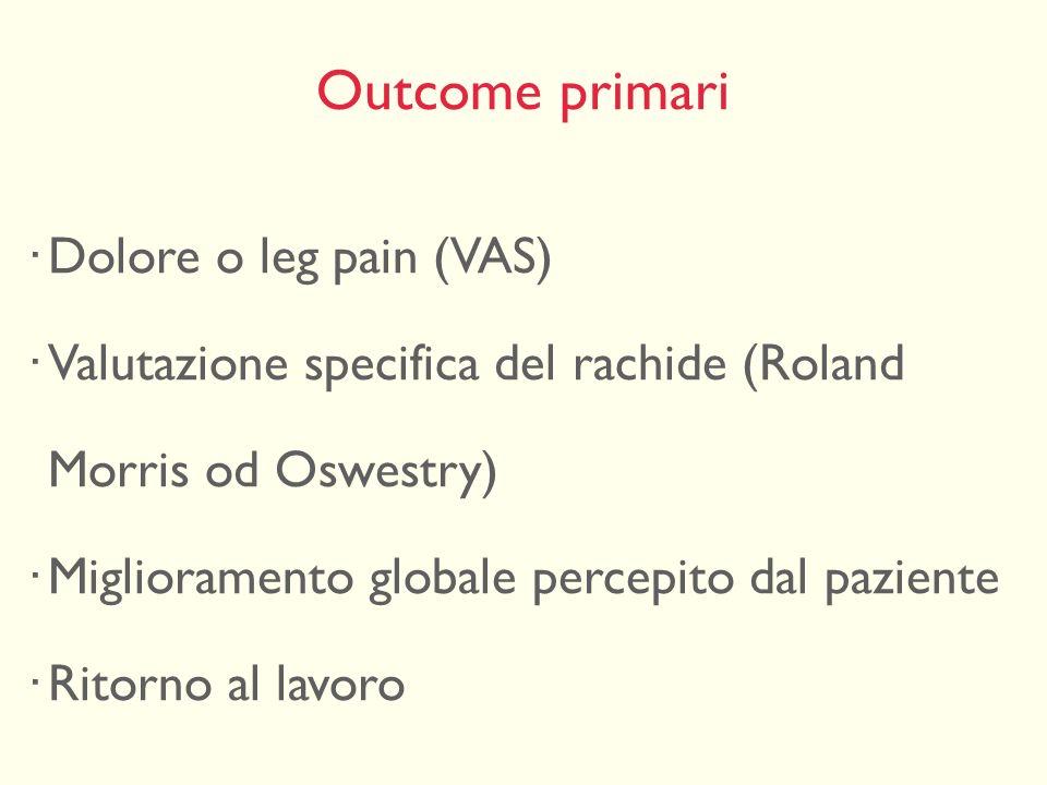 Outcome primari Dolore o leg pain (VAS) Valutazione specifica del rachide (Roland Morris od Oswestry) Miglioramento globale percepito dal paziente Rit