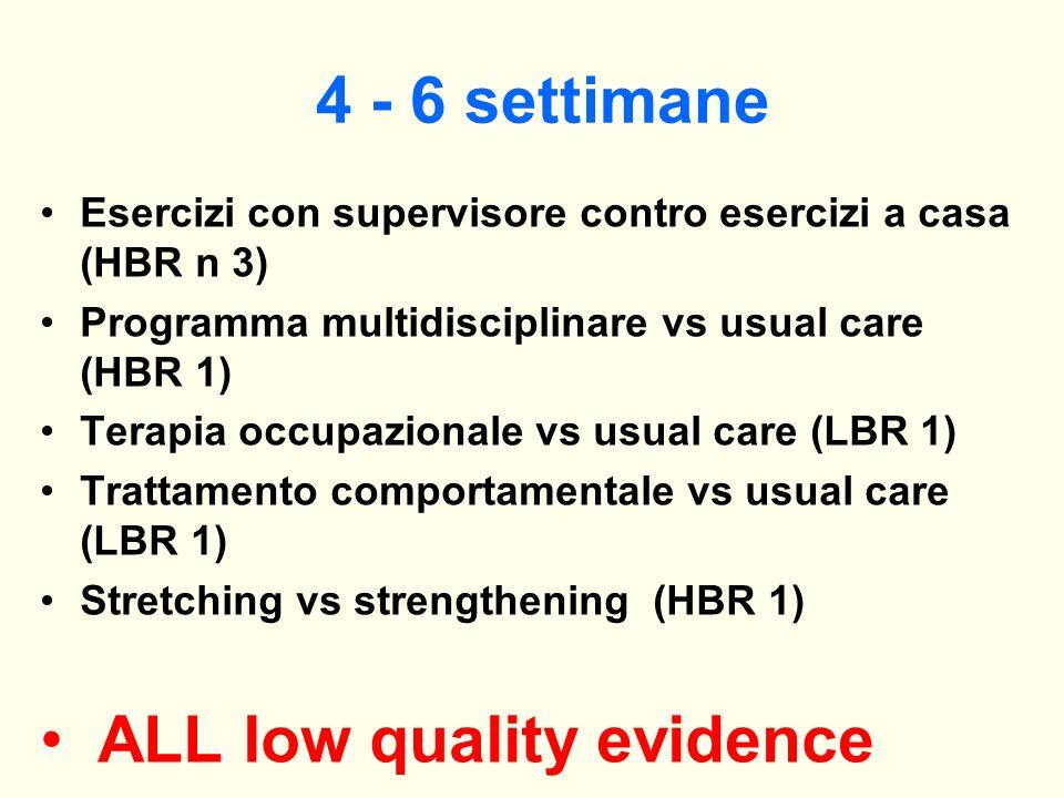 4 - 6 settimane Esercizi con supervisore contro esercizi a casa (HBR n 3) Programma multidisciplinare vs usual care (HBR 1) Terapia occupazionale vs u