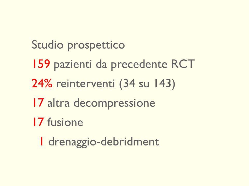 Studio prospettico 159 pazienti da precedente RCT 24% reinterventi (34 su 143) 17 altra decompressione 17 fusione 1 drenaggio-debridment