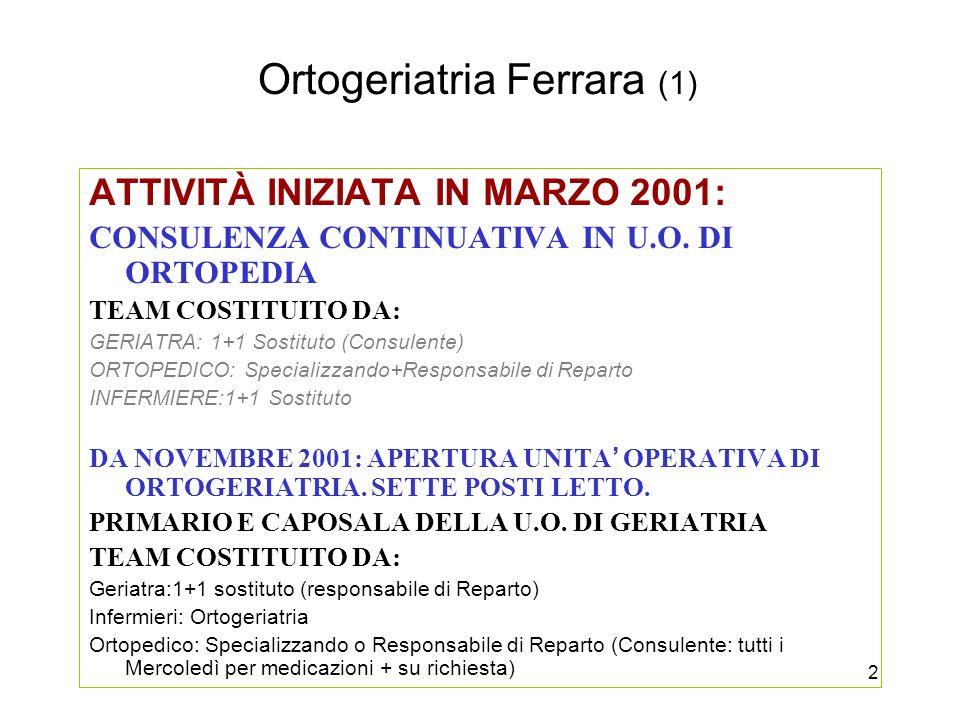 3 UNITÀ ORTO-GERIATRICA Lanalisi della letteratura evidenzia diversi modelli di UOG.