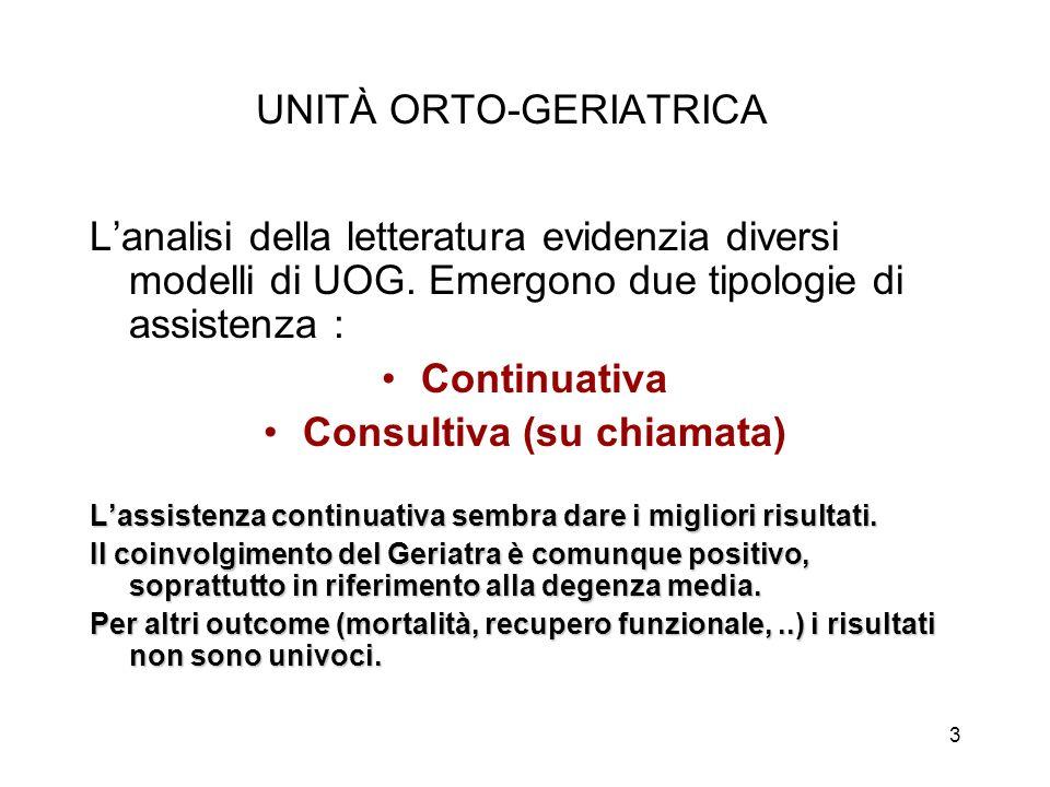 34 Ortogeriatria: conclusioni (3) Motivazioni della maggiore efficacia del secondo modello : 1.favorisce un rapido trasferimento dallOrtopedia dopo lintervento.