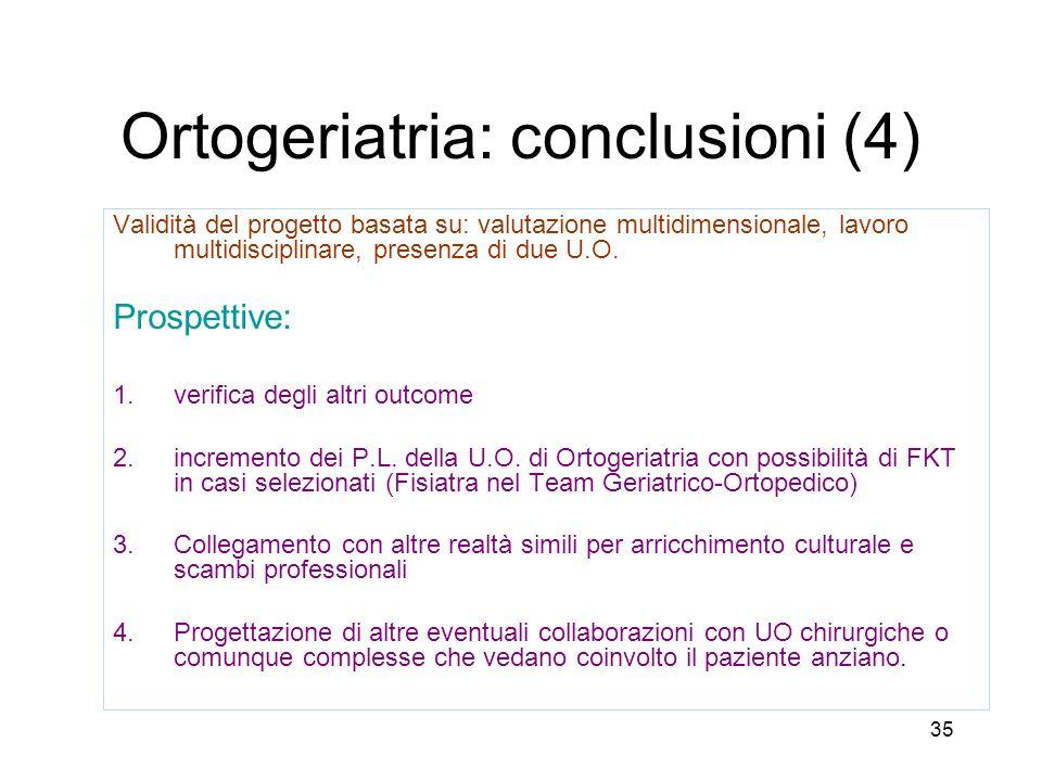 35 Ortogeriatria: conclusioni (4) Validità del progetto basata su: valutazione multidimensionale, lavoro multidisciplinare, presenza di due U.O.