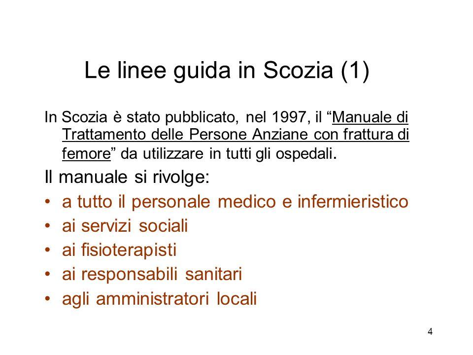 25 Casistica UO ortogeriatria/Anni 2001 (2 mesi)31 2002242 2003177 2004180 2005183 2006 (gen.-lug)100 Totale 913