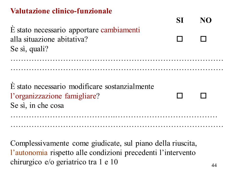 44 Valutazione clinico-funzionale SINO È stato necessario apportare cambiamenti alla situazione abitativa.