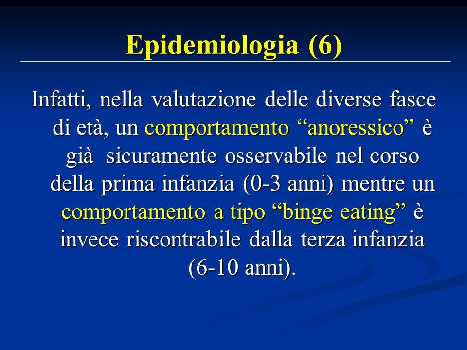 Epidemiologia (6) Infatti, nella valutazione delle diverse fasce di età, un comportamento anoressico è già sicuramente osservabile nel corso della pri