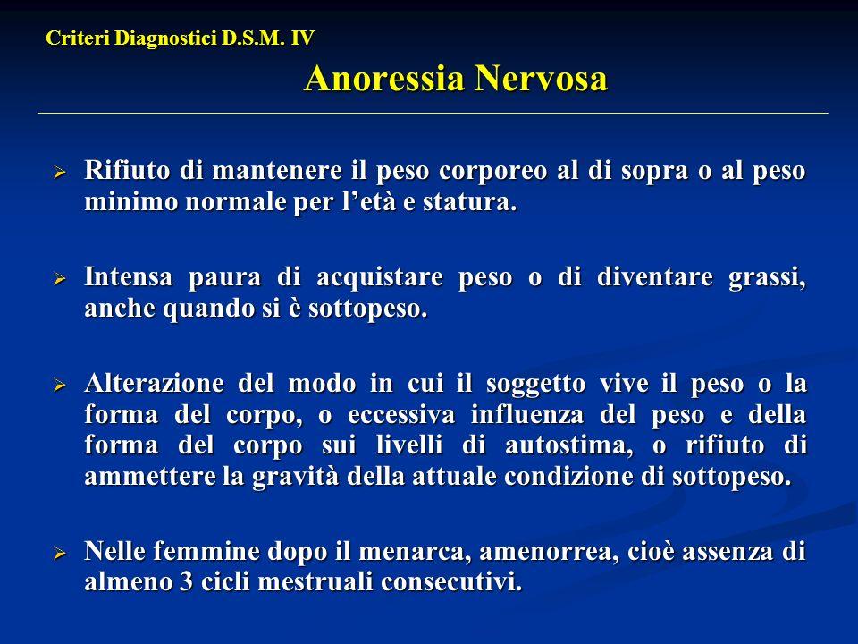 Criteri Diagnostici D.S.M. IV Anoressia Nervosa Rifiuto di mantenere il peso corporeo al di sopra o al peso minimo normale per letà e statura. Rifiuto