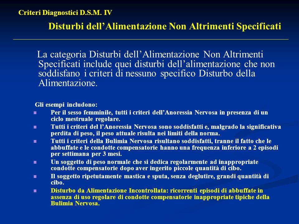Criteri Diagnostici D.S.M. IV Criteri Diagnostici D.S.M. IV Disturbi dellAlimentazione Non Altrimenti Specificati La categoria Disturbi dellAlimentazi