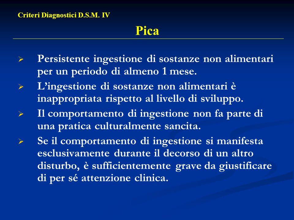 Criteri Diagnostici D.S.M. IV Criteri Diagnostici D.S.M. IV Pica Persistente ingestione di sostanze non alimentari per un periodo di almeno 1 mese. Li