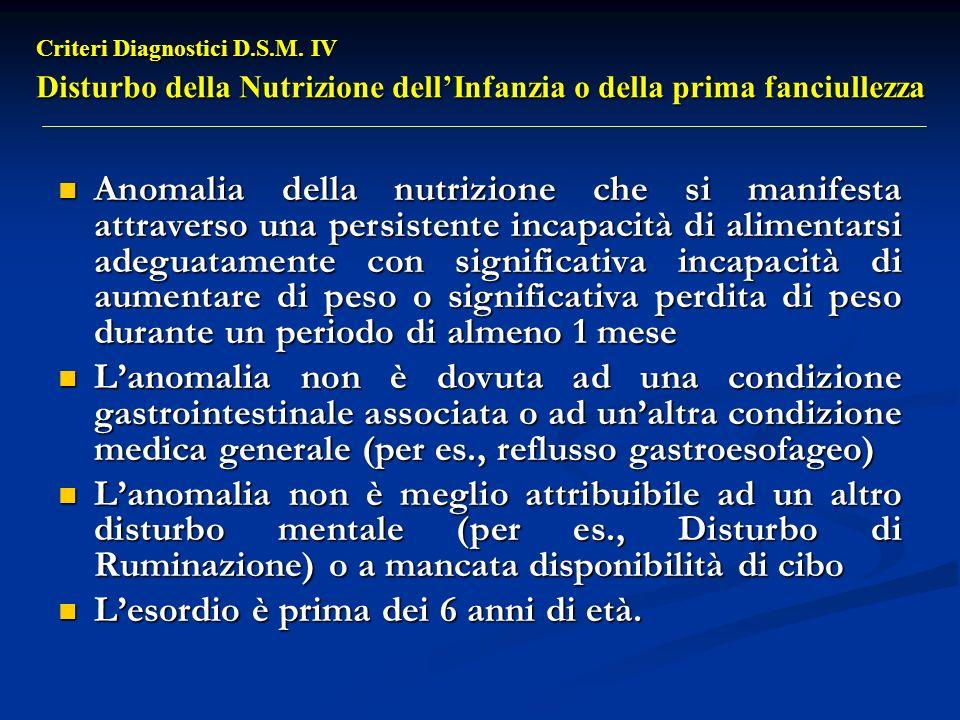 Criteri Diagnostici D.S.M. IV Disturbo della Nutrizione dellInfanzia o della prima fanciullezza Anomalia della nutrizione che si manifesta attraverso
