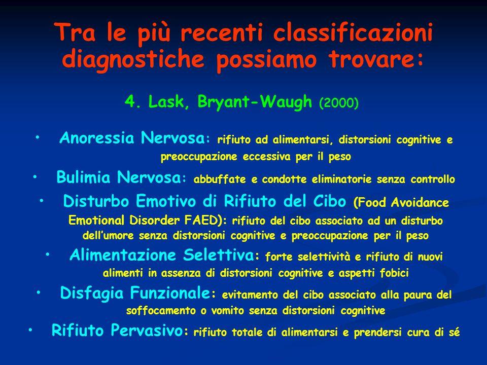 Tra le più recenti classificazioni diagnostiche possiamo trovare: Anoressia Nervosa : rifiuto ad alimentarsi, distorsioni cognitive e preoccupazione e