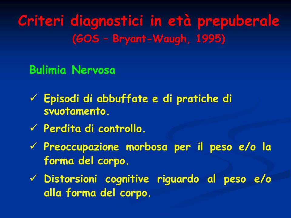 Criteri diagnostici in età prepuberale (GOS – Bryant-Waugh, 1995) Bulimia Nervosa Episodi di abbuffate e di pratiche di svuotamento. Perdita di contro