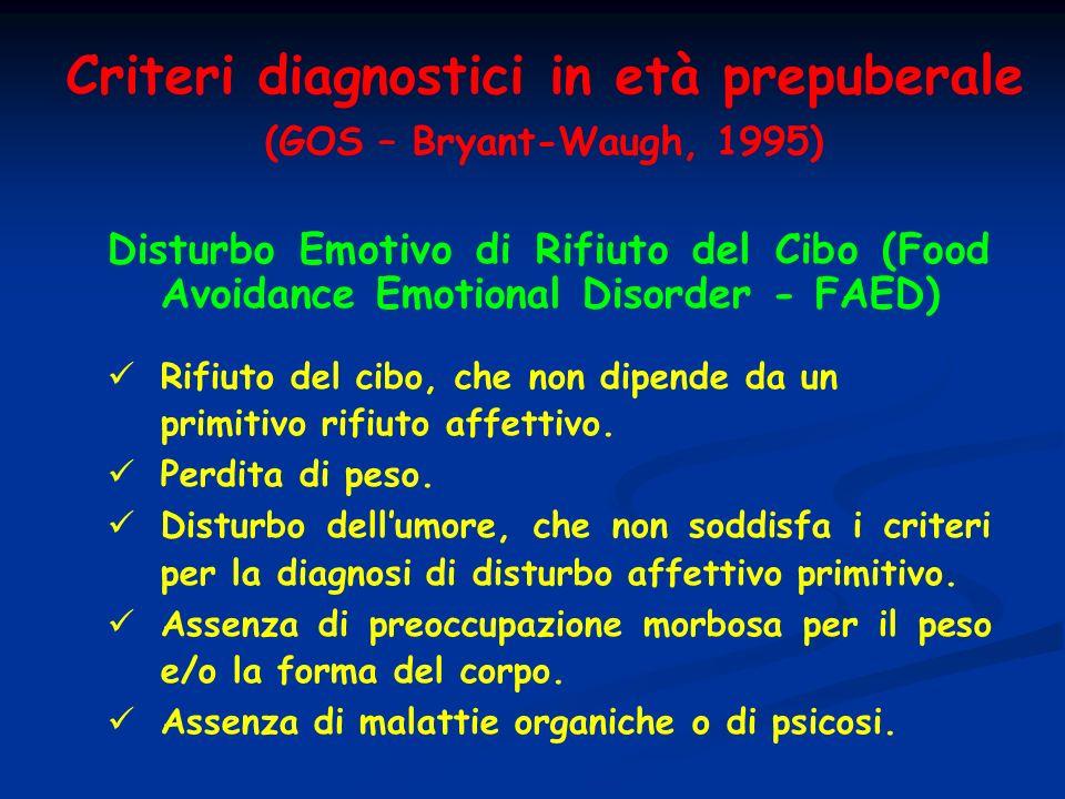 Criteri diagnostici in età prepuberale (GOS – Bryant-Waugh, 1995) Disturbo Emotivo di Rifiuto del Cibo (Food Avoidance Emotional Disorder - FAED) Rifi
