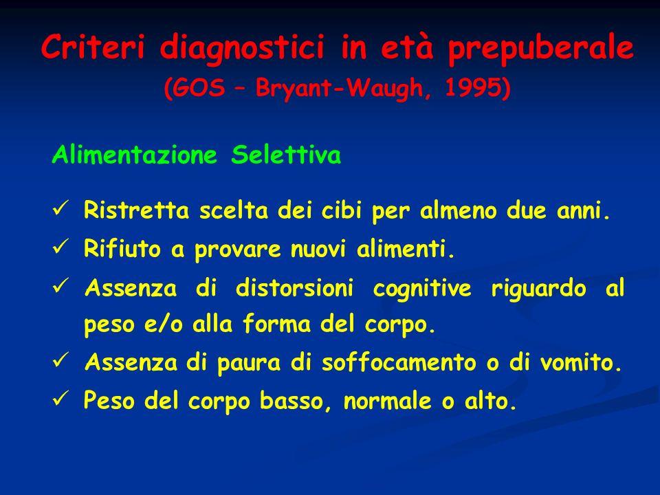 Criteri diagnostici in età prepuberale (GOS – Bryant-Waugh, 1995) Alimentazione Selettiva Ristretta scelta dei cibi per almeno due anni. Rifiuto a pro
