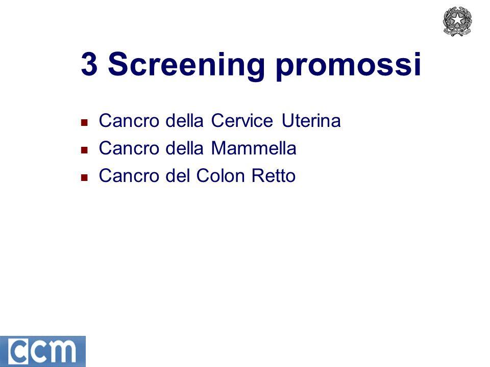 3 Screening promossi Cancro della Cervice Uterina Cancro della Mammella Cancro del Colon Retto