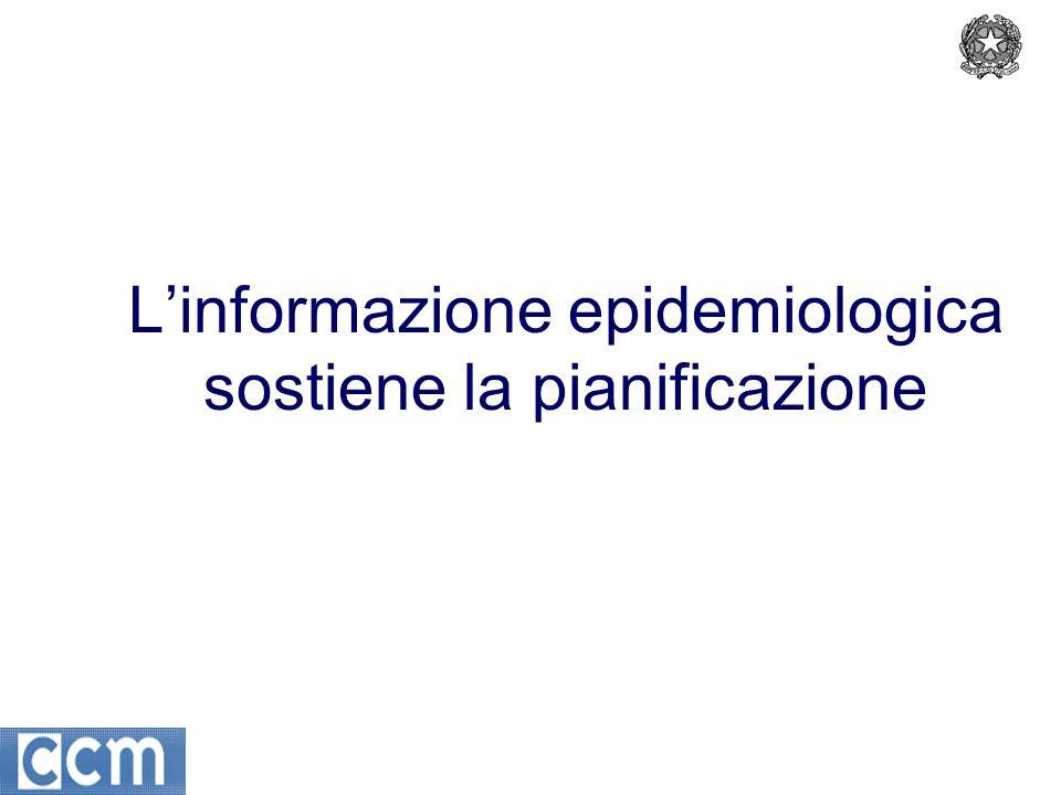 Linformazione epidemiologica sostiene la pianificazione