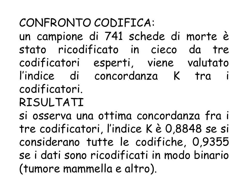 CONFRONTO CODIFICA: un campione di 741 schede di morte è stato ricodificato in cieco da tre codificatori esperti, viene valutato lindice di concordanza K tra i codificatori.