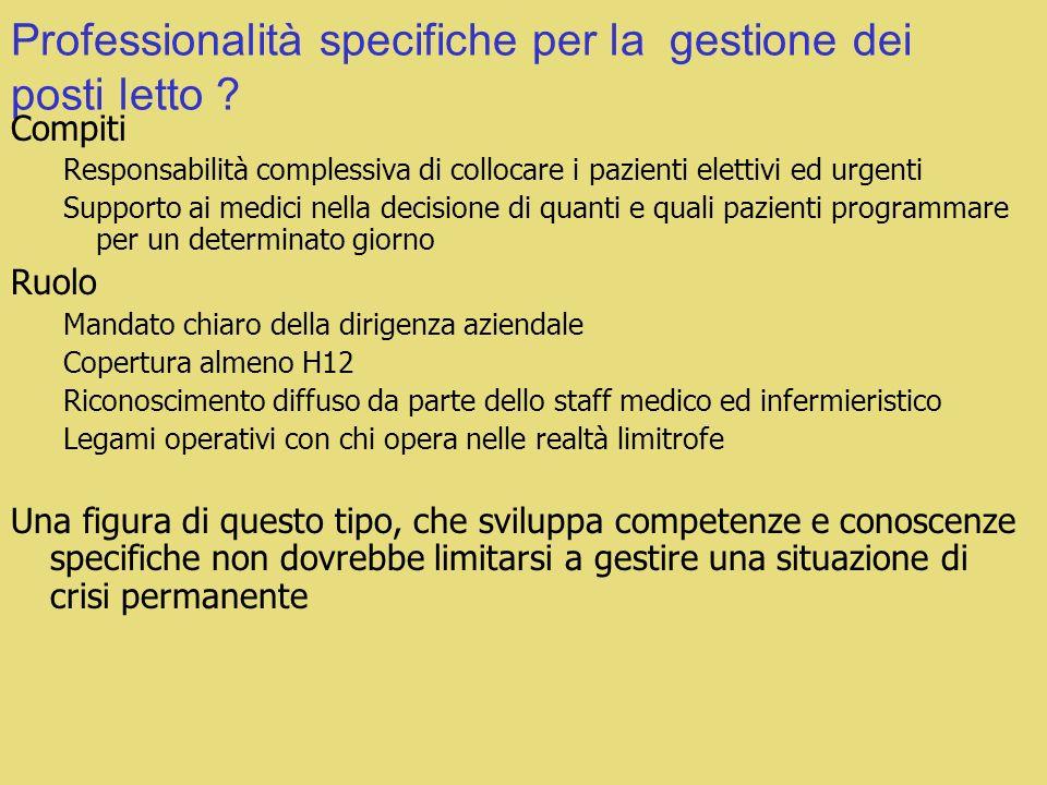 Caratteristiche essenziali di una buona politica di gestione dei posti letto Copre tutti i posti letto dellospedale, comprese le terapie intensive e s