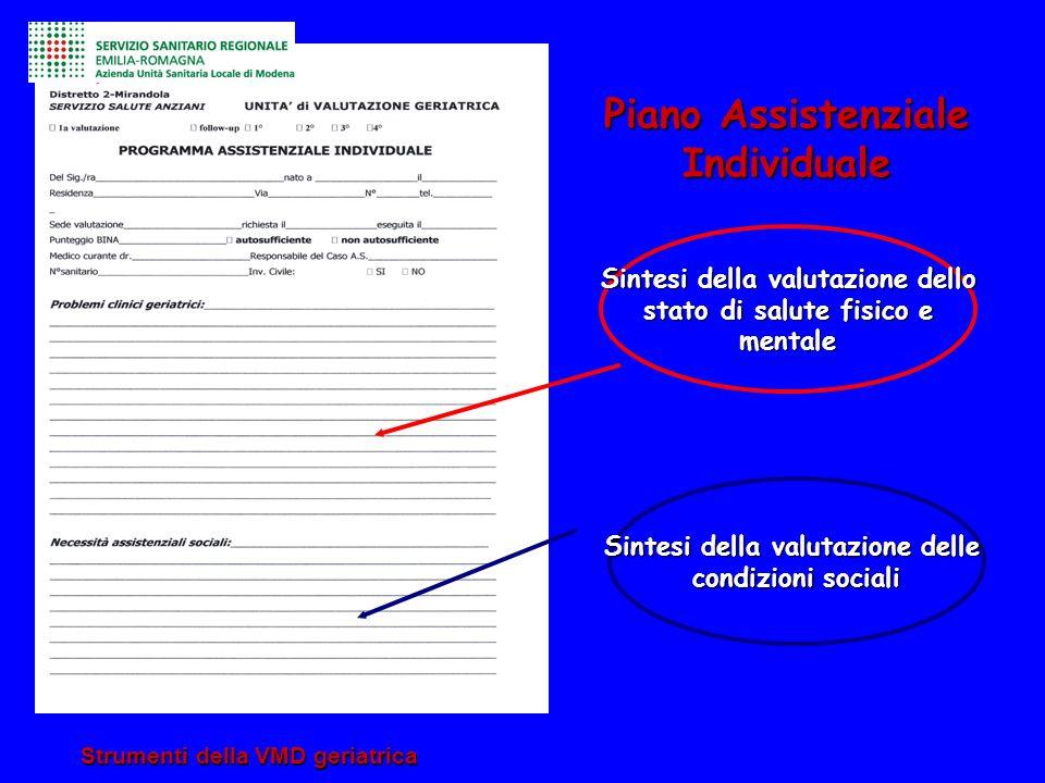 Strumenti della VMD geriatrica Piano Assistenziale Individuale Sintesi della valutazione delle condizioni sociali Sintesi della valutazione dello stat