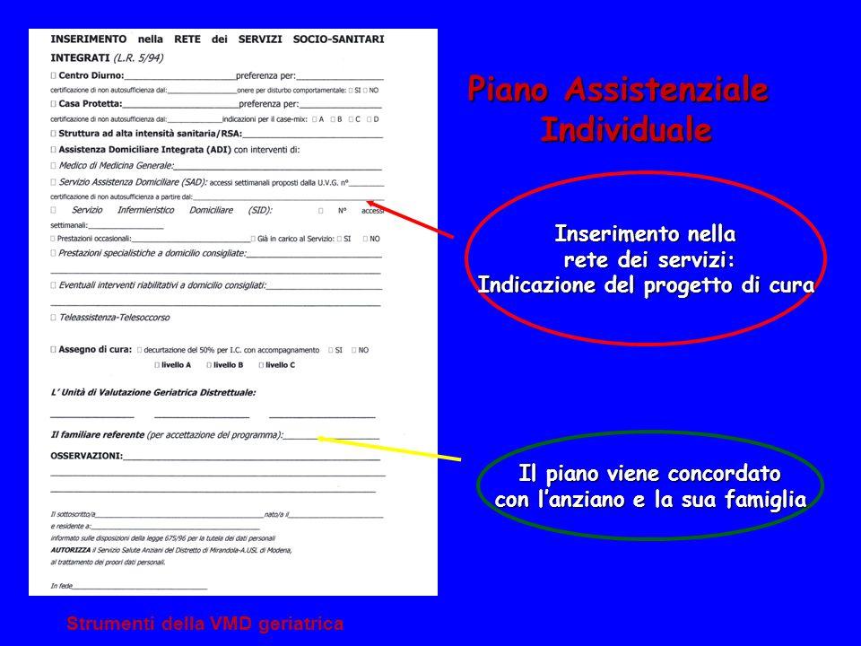 Strumenti della VMD geriatrica Piano Assistenziale Individuale Individuale Inserimento nella rete dei servizi: rete dei servizi: Indicazione del proge