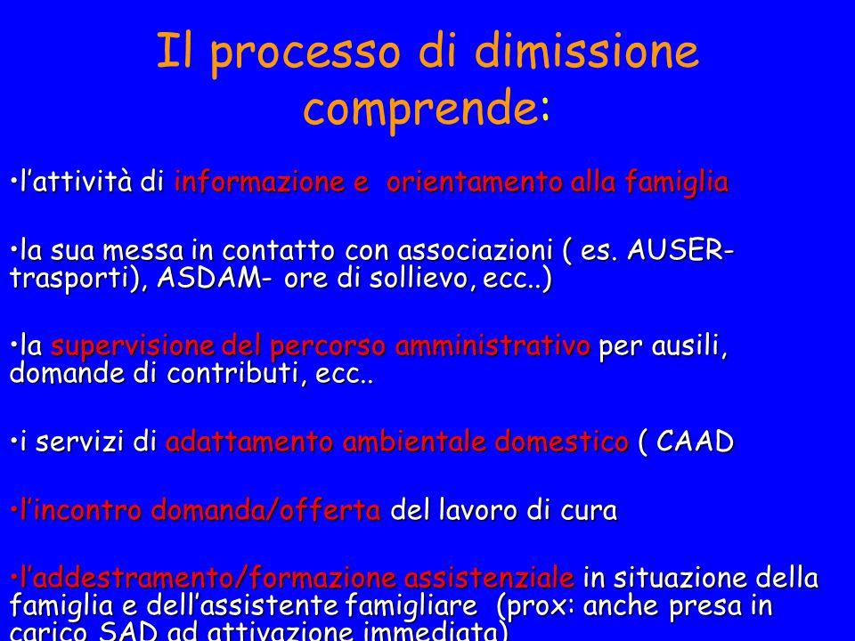 Il processo di dimissione comprende: lattività di informazione e orientamento alla famiglialattività di informazione e orientamento alla famiglia la s