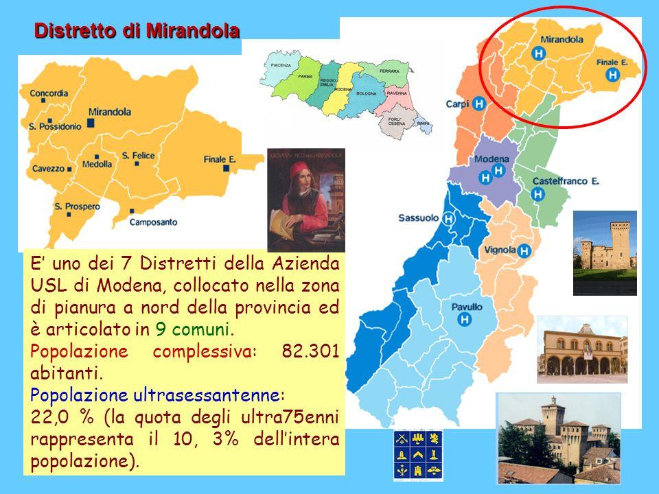 G.Pico della Mirandola E uno dei 7 Distretti della Azienda USL di Modena, collocato nella zona di pianura a nord della provincia ed è articolato in 9