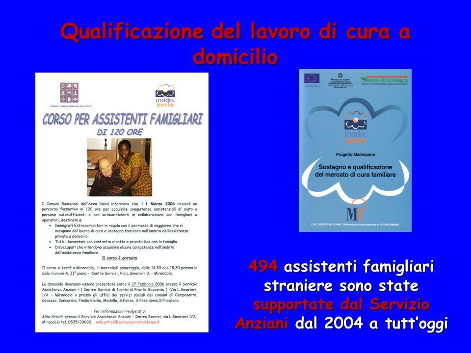 Qualificazione del lavoro di cura a domicilio 494 assistenti famigliari straniere sono state supportate dal Servizio Anziani dal 2004 a tuttoggi
