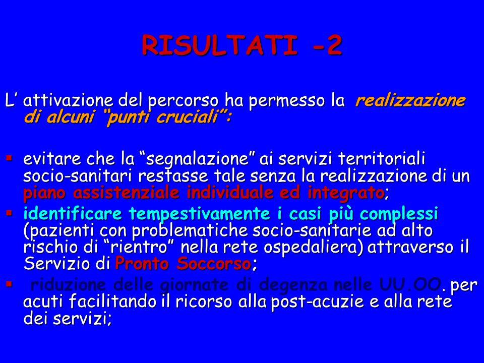 RISULTATI -2 L attivazione del percorso ha permesso la realizzazione di alcuni punti cruciali: evitare che la segnalazione ai servizi territoriali soc