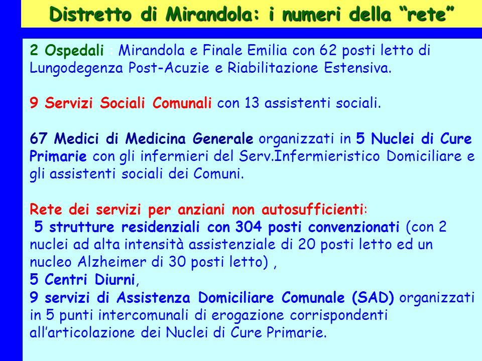 Distretto di Mirandola: i numeri della rete 2 Ospedali : Mirandola e Finale Emilia con 62 posti letto di Lungodegenza Post-Acuzie e Riabilitazione Est