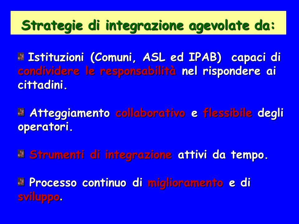 Strategie di integrazione agevolate da: Istituzioni (Comuni, ASL ed IPAB) capaci di condividere le responsabilità nel rispondere ai cittadini. Atteggi