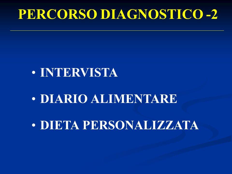 PERCORSO DIAGNOSTICO -2 INTERVISTA DIARIO ALIMENTARE DIETA PERSONALIZZATA