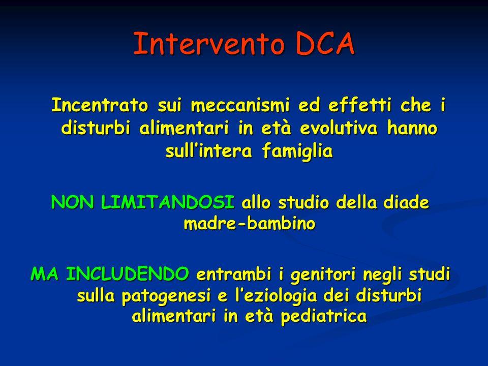 Intervento DCA Incentrato sui meccanismi ed effetti che i disturbi alimentari in età evolutiva hanno sullintera famiglia Incentrato sui meccanismi ed