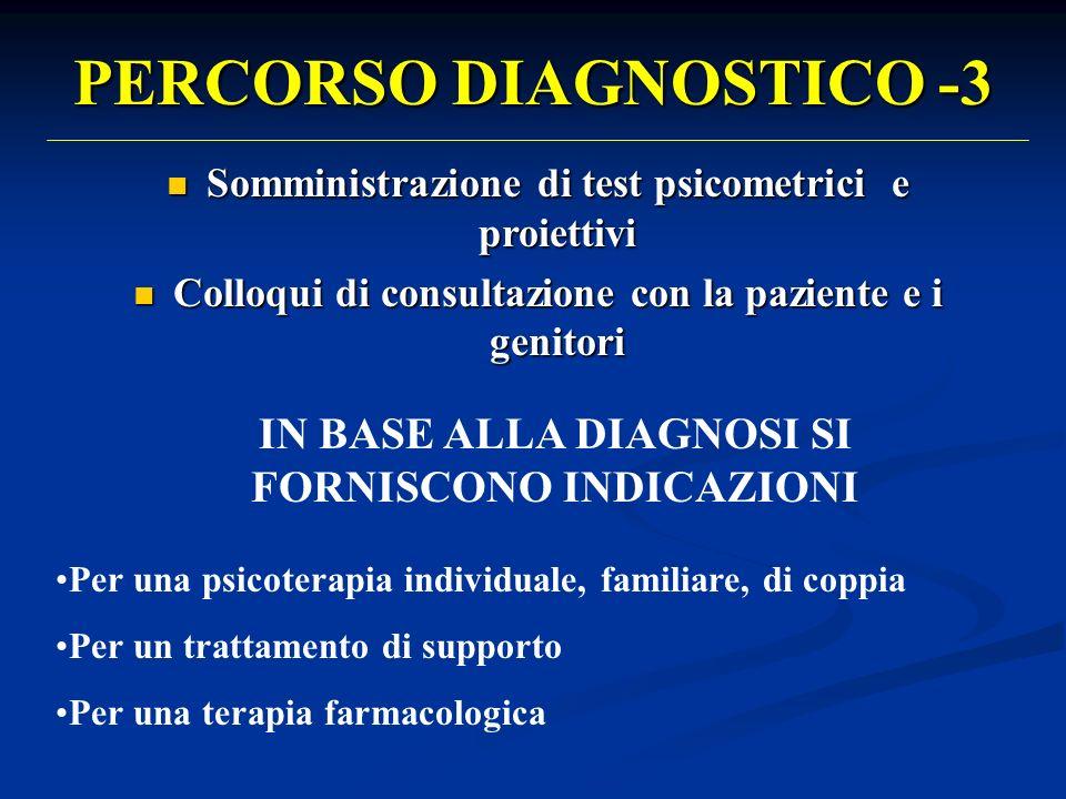 PERCORSO DIAGNOSTICO -3 Somministrazione di test psicometrici e proiettivi Somministrazione di test psicometrici e proiettivi Colloqui di consultazion