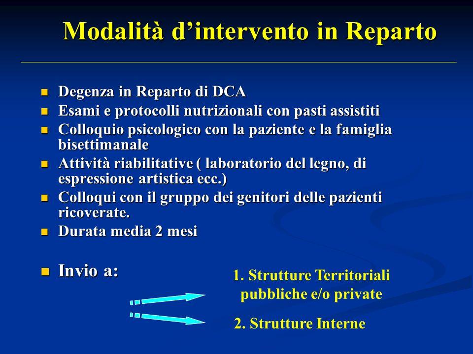 Modalità dintervento in Reparto Degenza in Reparto di DCA Degenza in Reparto di DCA Esami e protocolli nutrizionali con pasti assistiti Esami e protoc