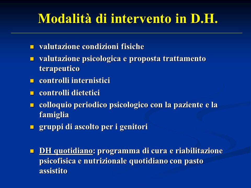 Modalità di intervento in D.H. valutazione condizioni fisiche valutazione condizioni fisiche valutazione psicologica e proposta trattamento terapeutic